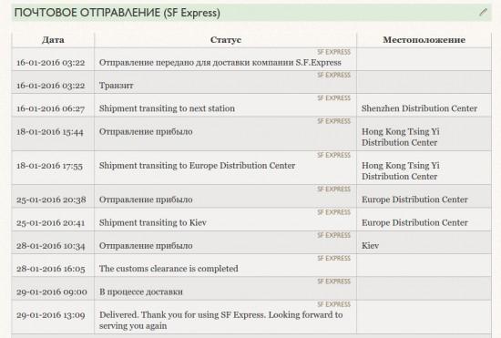SF Express доставка з Китаю в Україну